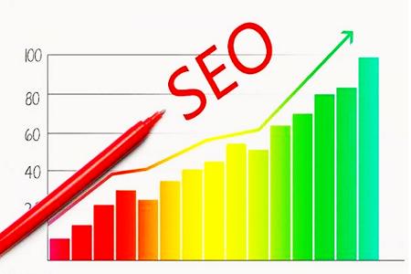 网站流量查询、统计、分析,对SEO的意义!